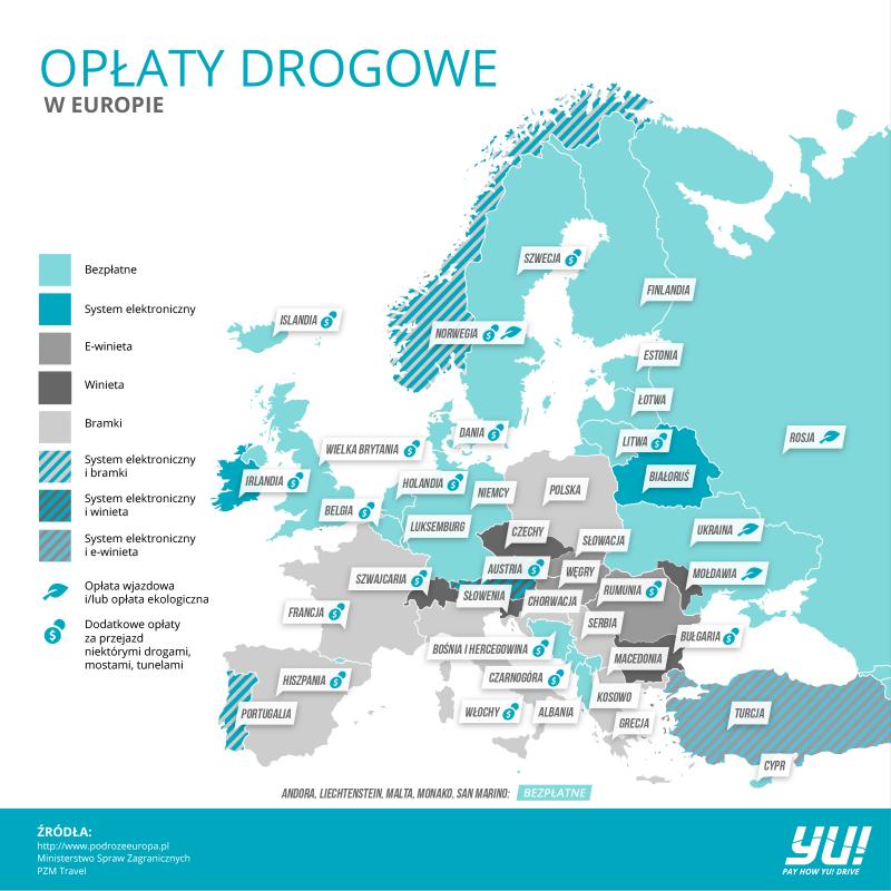 Drogi W Europie 2018 Aktualne Ceny I Formy Platnosci